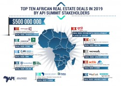 Infographic-top10-APISUMMIT20190806.jpg